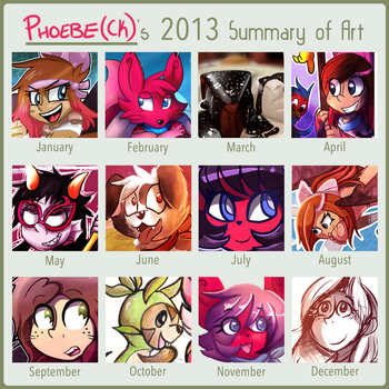 Summary of Art 2013 by phlavours