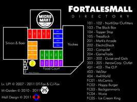 ForTales Mall Directory by NS-Games