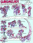 Cloud Melody Complete Reference Guide by frostykat13