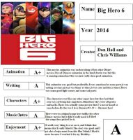 Big hero 6 Review by penguinlover4