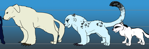 Water Tribe Carnivores by TheAmbears