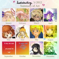 Summary 2012 by Kaitourose