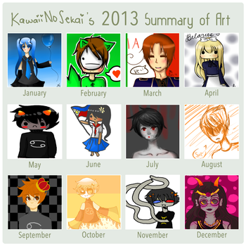 Summary of Art 2013 Meme [REWIND DA STYLE] by KawaiiNoSekai
