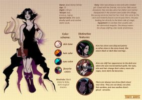 Necromancer ref sheet by Igloinor