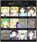 2016 Summary Of Art by alindicollection