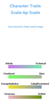 Character Traits Scale-by-Scale Meme by Tangerineandpuce