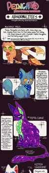 [Abnormalities Sheet - Peingatto] -OPEN SPECIES by Sushirolled