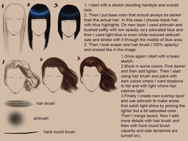 Hair Tutorial by mademanmadman