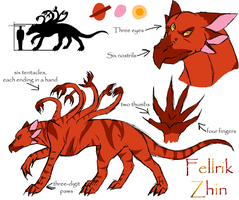 Fellrik Ref Sheet - COMISH by maranight