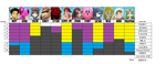 King of the Nerds Nintendo Stars Progress Chart by bad-asp