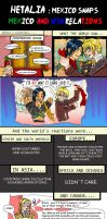 Hetalia usual Mexico and USA by chaos-dark-lord