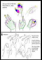 Hand Tutorial part 3 of 4 by Kanda-kun