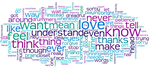 Poetry Wordle by moonlitjester