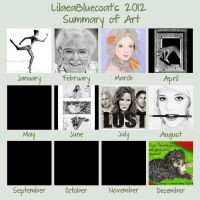 Summary 2012 by LilaeaBluecoat