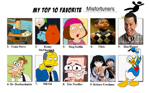 The Ten Most Misfortuners (For me) Updated! by Austria-Man