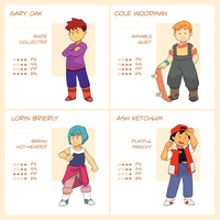 Pallet Rookies Character Sheet by rontufox