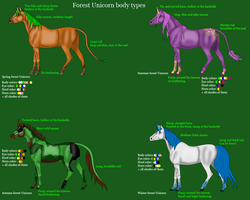 HARPG: Forest Unicorns BS by Gota-cacel