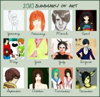 2010 summary of art by tsuda-chan
