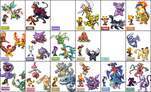 sonic char pokemon types by invislerblack