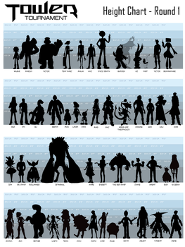 Tower OCT: Height Chart Round 1 (COMPLETE) by StarMonyII
