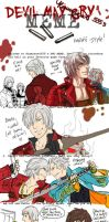 DMC - Another Meme by karaii