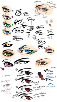 Anime eyes and Tips by moni158