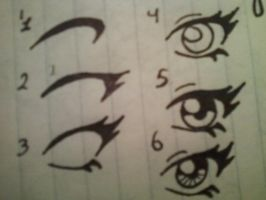 Anime eyes for beginners by LadyLaveen
