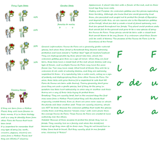 Fauna de Flora Ref Sheet (UPDATED INFO) by 1bookfish