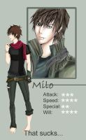 PixelID- Milo by anotheryou