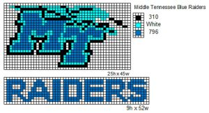 Middle Tennessee Blue Raiders by cdbvulpix