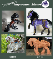 Improvement Meme 2012 - 2014 by Escaron