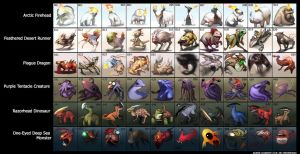 incomplete creatures comp. sub by Noe-Leyva