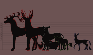 Fawnling Size chart by fulociraptor