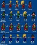 Goten and their alternative forms. by sidneythor