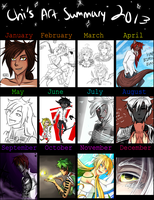 Summary Of Art 2013 by ChikitaWolf