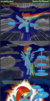 Scootaling #27: Against The Pressure by TDarkchylde