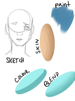 Brushes PAINT TOOL SAI by Falling-Skyward