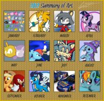 2012 Art Summary by Fuzon-S