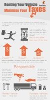 Abel-infographics  by carhire01