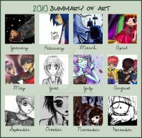 2010 Art Summary by Assistant-Puppy-Dawg
