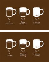 A Latte Problems Concept by OmarFeliciano