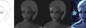 Elsa  Stages by endave