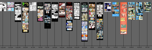Comics Timeline by Aileen-Kailum