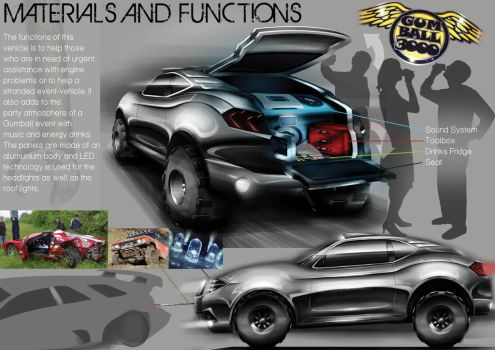 Gumball 3000 Functions Board by mickeyd1o1