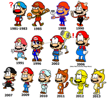 Mario Timeline by Enophano