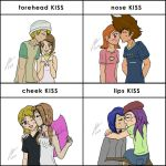 Digimon 4 Kisses Meme by Lady-RyuuXX87