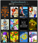 2015 Summary of Art by TheDocRoach