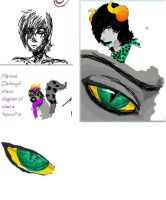 iscribble - sketchdump 6-25-12 by Thylacyanide