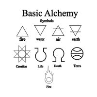 Basic Alchemy Symbols by Notshurly