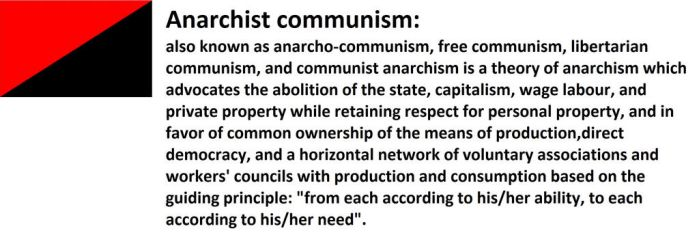 Anarchist Communist Flag And Definition by n0-username